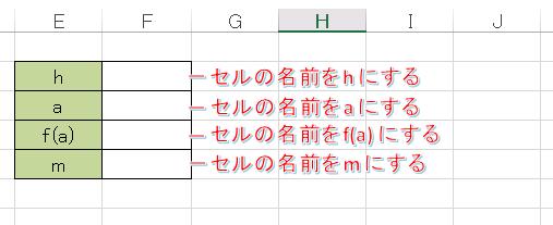 Excel 接線データを格納した各セルに名前をつける