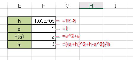 Excel 接線のデータを用意する